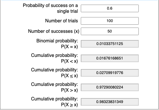 Probability of winning more than 50 trials from 100 when each trial winrate is 60%. How to bet ?